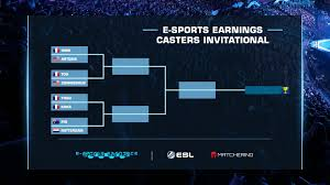 Starcraft 2 Charts Ro8 Brackets For The Caster Tournament What Are Your