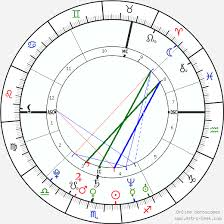 Martin Luther Birth Chart Horoscope Date Of Birth Astro
