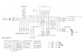1986 honda 200sx wiring diagram honda wiring diagram schematic honda rancher 420 wiring diagram at Honda Atv Wiring Diagram