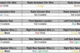 vw golf mk6 radio wiring diagram 4k wallpapers 2001 vw golf radio wiring diagram at Head Unit Wiring Diagram Vw Golf