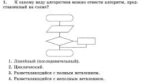 Контрольная работа по теме Алгоритмизация класс  hello html 6ea562b3 png