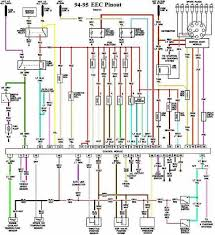 1995 ford f150 ignition switch wiring diagram wiring diagram 1995 ford probe wiring diagram image about