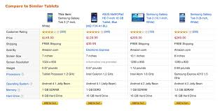 Amazon Product Comparison Chart Relative Value Triggers Zurb Library
