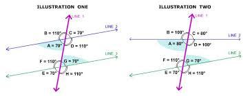 Angl Es Alternate Angles Of A Transversal