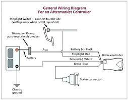 electric trailer breakaway wiring diagram notasdecafe co ame trailer mounted electric brake controller wiring diagram breakaway switch plus control t