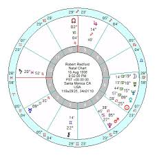Sting Natal Chart Robert Redford Marked Out For Fame Astroinform With