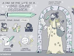 Game Designer Skills Best Jobs In The Video Game Industry