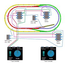 wiring ho track of common rail modern design of wiring diagram • model railway wiring diagrams 29 wiring diagram images ho dcc track wiring ho dcc track wiring