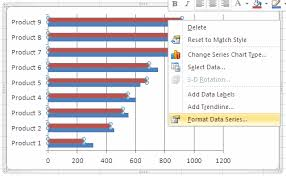 Tornado Chart Excel 2010 How To Use Clustered Bar To Create Tornado Chart Excel How To
