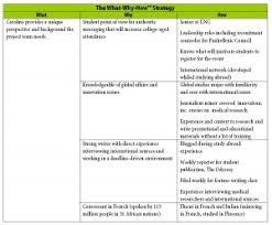 business business strategy essay essay on marketing management  business 20 business essay international business management essay business strategy essay essay