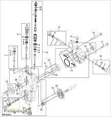 la145 wiring diagram auto electrical wiring diagram la145 mower parts diagram • descargar com
