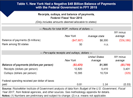 New York State Government Organizational Chart Giving Or Getting New Yorks Balance Of Payments With The