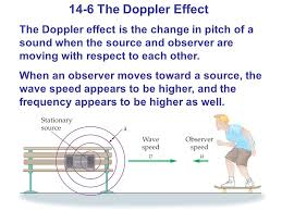 14 6 the doppler effect is change in pitch