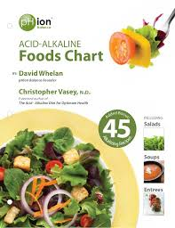Acid Alkaline Food Combining Chart Acid Alkaline Food Chart