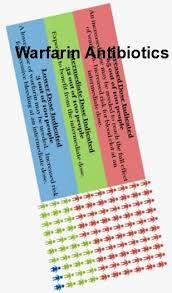 Warfarin Antibiotic Interaction Chart Warfarin Antibiotics Antibiotic Interactions With Warfarin