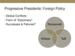 Progressive Presidents Venn Diagram Ppt Ushap Powerpoint Presentation Id 1687720