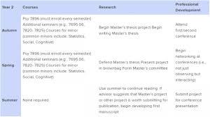 writing essay ppt presentation reflective