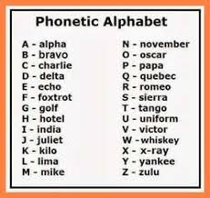 7 Military Alphabet Chart Leave Latter