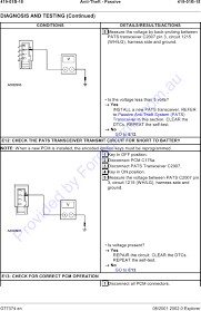 Ford Pats Chart Wrg 7297 Ford Pats Wiring Diagrams