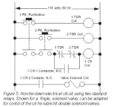 hydraulic solenoid valve wiring diagram katinabags com cnc repair and troubleshooting hydraulic solenoid valves simple circuit diagram