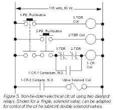 hydraulic solenoid valve wiring diagram com cnc repair and troubleshooting hydraulic solenoid valves simple circuit diagram