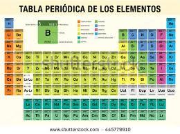 table in spanish. tabla periodica de los elementos (periodic table of elements in spanish language) - chemistry