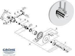 grohe avensys modern dual recessed 34224 000