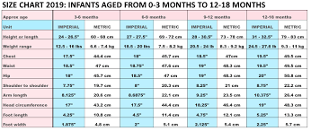 Bubs Bobbins Size Chart Infant To 4 Years