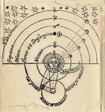 Vintage Astronomy Chart Astronomy Tattoo Astronomy Chart