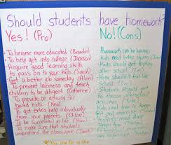homework pros and cons debate org org homework pros and cons debate org