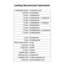 Measuring Units Chart For Kids Cooking Unit Conversion Chart