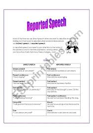 Reported Speech Esl Worksheet By Lorwen