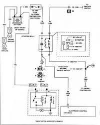 jeep cj5 wiring diagram jeep image wiring diagram 1977 jeep cj5 wiring diagram 1977 image about wiring on jeep cj5 wiring diagram