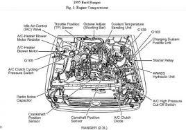 1995 ford ranger engine diagram wiring diagram list 95 ford ranger engine diagram data diagram schematic 1995 ford ranger engine diagram 1995 ford ranger engine diagram