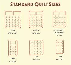 Standard Quilt Sizes Reference Chart. This is the one I like to go ... & A handy little chart for standard quilt sizes Adamdwight.com