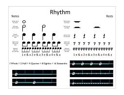 Everybody I Mean Everybody Has Rhythm Rock Prodigy Blog