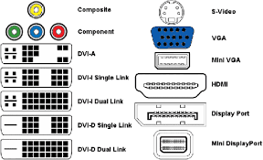 hdmi cable pin diagram images scart cable connection diagram hdmi puter monitor cable types also connector on