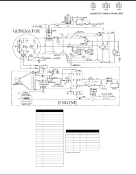Ga9 7he 60 hz generator operation and parts manual rev 1 04 29 10 page 29 generator wiring digram