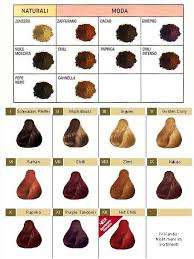 Wella Eos Color Chart