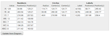 Venn Diagram Generator Excel Area Proportional Venn Diagram Tools Icesquare Solve Computer