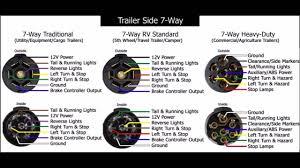 trailer wiring hook up diagram trailer wiring hook up diagram