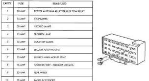 96 jeep fuse box layout auto electrical wiring diagram \u2022 1991 Jeep Cherokee Laredo Fuse Box Diagram at 1998 Jeep Cherokee Fuse Box Diagram Layout