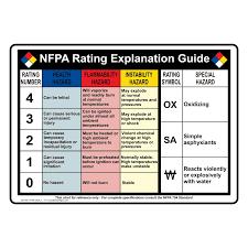 Nfpa Hazardous Chemical Rating Chart Bedowntowndaytona Com