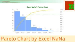 Pareto Chart Template By Excel Nana