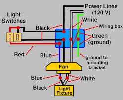 installing a ceiling fan extreme how to page 3 fan and light controlled by independent wall switches