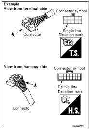nissan altima 2007 2012 service manual how to wiring • male and female terminals