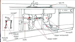sink pipe parts sink pipe diagram kitchen sink drain kitchen sink plumbing diagram double drain vent sink pipe parts