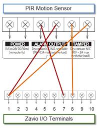 alarm motion detector wiring diagram alarm motion detector wiring Alarm Contact Wiring Diagrams alarm motion detector wiring diagram connect outdoor pir motion sensor to ip camera alarm input alarm contact wiring diagram