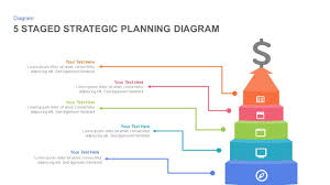 Planning A Presentation Template 5 Staged Strategic Planning Diagram Powerpoint Template And