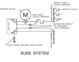 electrical 1 wire cables harness buss system wiring diagram